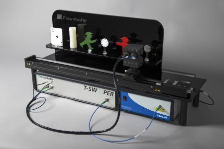 Echtzeit Schichtdickenmessung mit Terahertz
