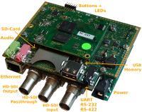 DIRIS B02-Board mit variierbaren Schnittstellen