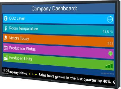 FrontFace Dashboard