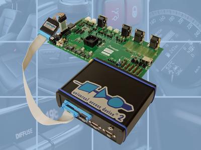 UAD2+ mit MPC5668 Board