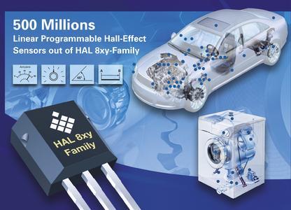 HAL 8xy 500 Mio 300