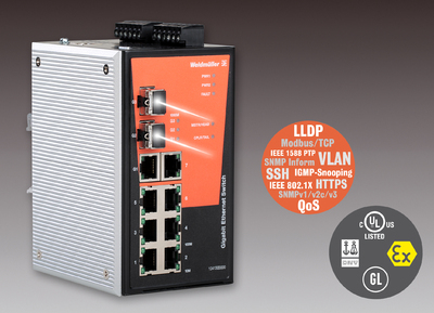 Weidmüller's Managed Gigabit Ethernet Switches: high-end Gigabit switches for applications in industrial communications
