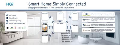 HGI demonstriert auf dem Broadband World Forum ein Smart Home Gateway, das verschiedene drahtlose Standards vereint