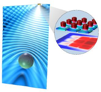 Streuung akustischer Wellen, die von einem piezoelektrischen tonpilz Sonar-Array erzeugt wurden. Links: Schalldruckpegel. Rechts: Verformung des Arrays und das gesamte erzeugte Schalldruckfeld.