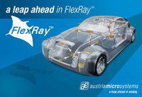 austriamicrosystems builds profound system know-how on FlexRay(TM) - the next generation automotive networking system