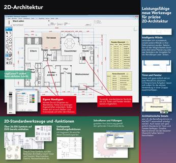 2D-Architektur