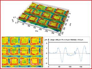 Analyse von Oberflächenstrukturen mit optischen Messgeräten von Mahr