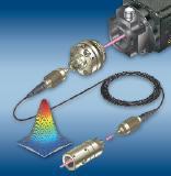 [PDF]: Achromatische Faserkoppler