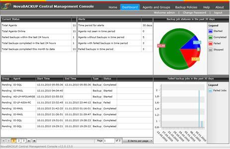Zentrale Verwaltung: Individuelle Dienstleistungen per Fernzugriff auf das Kundensystem