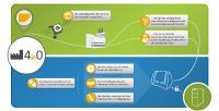 symmedia Connectivity – Vernetzung Retrofit.png