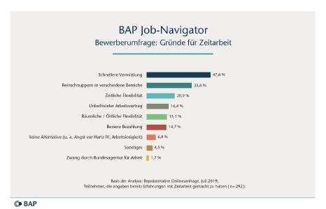 BAP Job-Navigator: Gründe für Zeitarbeit