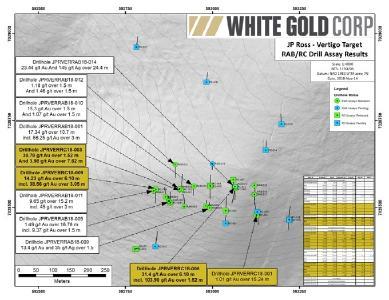 White Gold bohrt 103,9 g/t Gold & 400,0 g/t Silber über 1,52 m ab Oberfläche innerhalb eines breiteren Abschnitts mit 31,4 g/t Gold über 6,1 m und identifiziert neue hochgradige Gold-Zonen am Vertigo-Ziel auf dem Grundstück JP Ross