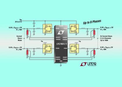 Neues von Arrow: LTC7851-1 - Mehrphasen-DC/DC-Abwärtsregler-Controller mit vier Ausgängen