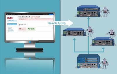 MSC Technologies liefert seine leistungsfähigen Industrierechner mit Remote Diagnostic Tool zur Eliminierung der Stillstandszeiten