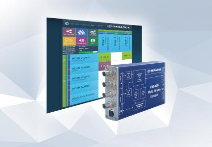 ENC-400-HDSDI oder HDMI H.264 Dual Input Encoder
