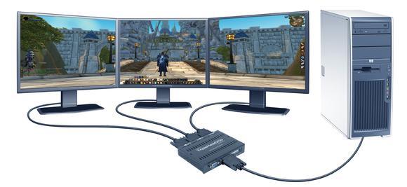 Matrox TripleHead2Go Digital Edition SG WOW