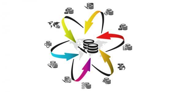 Centralized Master Data