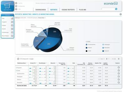 neues econda Shop Monitor Web-Analyse Interface