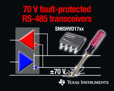 TI introduces industry's widest common mode, 70-V, fault-protected RS-485 transceiver family