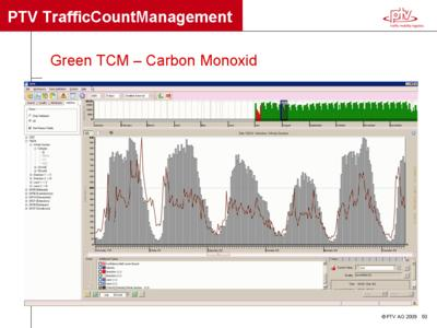 Abbildung CO TCM 01
