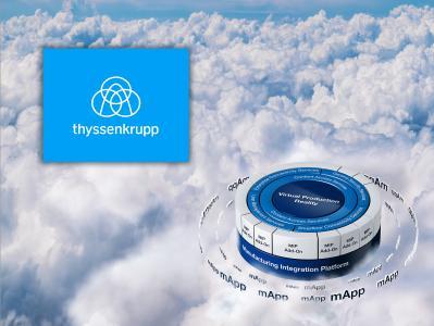 蒂森克虏伯成为MIP新的合作伙伴
