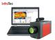 InfraTec's High-End Camera Series ImageIR®