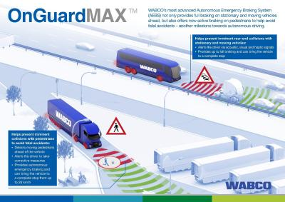 WABCO Presents Latest OnGuard Collision Mitigation Systems at IAA Commercial Vehicles 2018; Collaboration with IVECO Confirms WABCO's Industry-Leadership for Advanced Driver Assistance Systems in Europe