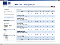 ENCODEX Energy Expert