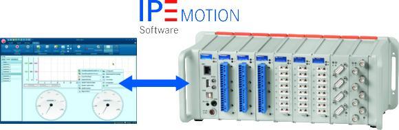 Q.series und IPEmotion