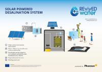 Comic Revived-Wasserentsalzungssystem, Quelle: Phaesun