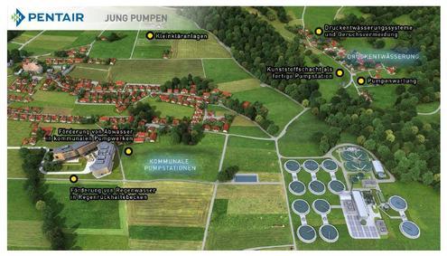 Pentair Jung Pumpen klärt auf - Pentair JUNG PUMPEN GmbH ...