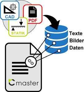 Komplettlösung für digitale Statik-Dokumente
