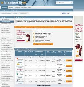 Tagesgeldrechner.info - über 75 Tagesgeldkonten im Vergleich