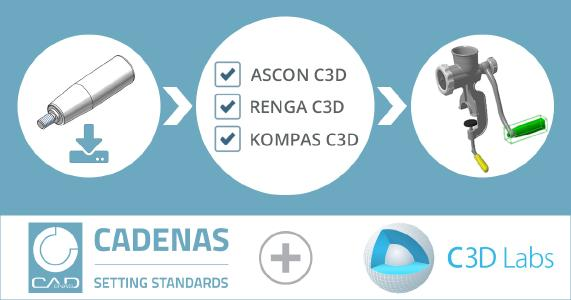 CADENAS Cooperation with C3D Labs