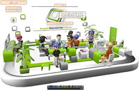 Virtuelle GAMES CONVENTION ONLINE in der 3D-Chatworld Club Cooee