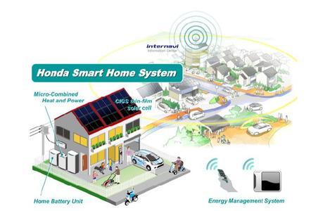 Das Honda Smart Home System steuert die Erzeugung und den Verbrauch von Elektrizität und Wärme innerhalb des Hauses und stellt auch im Katastrophenfall die autarke Versorgung mit Strom und Wärme sicher