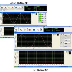 Nach wenigen Zyklen sind Soll- und Ist-Kurve identisch: Regelverhalten ohne (oben) und mit (unten) DYNA-AC