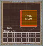 Renesas Electronics Achieves Industry's Lowest Standby Power of 13.7 nW/Mbit and 1.84 ns High-Speed Readout with New Embedded SRAM that Implements New Circuit Technology with SOTB Structure