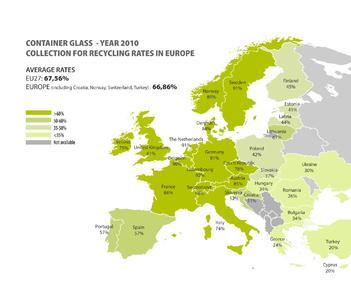 Übersicht der aktuellen europäischen Glasrecyclingquoten (Foto: FEVE)