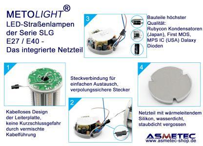 METOLIGHT LED Straßenlampen der Serie SL -  das Netzteil