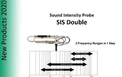 SIS double
