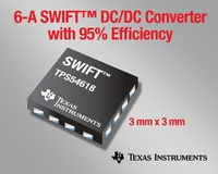TI introduces smallest, highest efficiency  6-A step-down SWIFT(TM)  DC/DC converter
