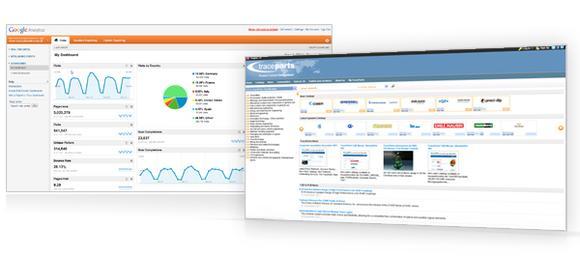 TPO google analytics