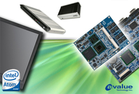MiniPC series from Avalue Technology