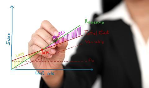 Gewinnbringende Investition: BDE-System