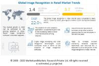Image Recognition in Retail Market by Technology, Component, Application, Deployment Type, and Region - Global Forecast to 2025