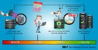 [PDF] Infografik: Ablauf der Wiederherstellungs-Maßnahmen bei einem Cyberangriff