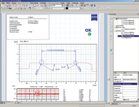 ACCTee Pro from Carl Zeiss:The Analysis Is the Measuring Log