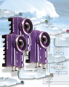 Matrox Iris GT Qualitätskontrolle in der Glasflaschen-Produktion