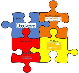 Alle Programme sind eng miteinander verbunden - wie bei einem Puzzlespiel